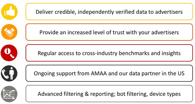 AMAA website measurement