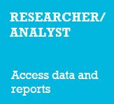 Researcher/Analyst Benefits